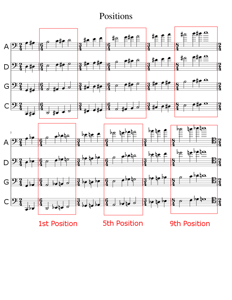 Cello Fingering Position Charts